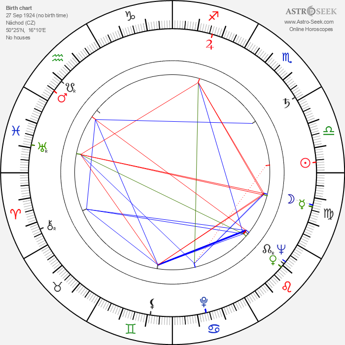 Josef Škvorecký - Astrology Natal Birth Chart