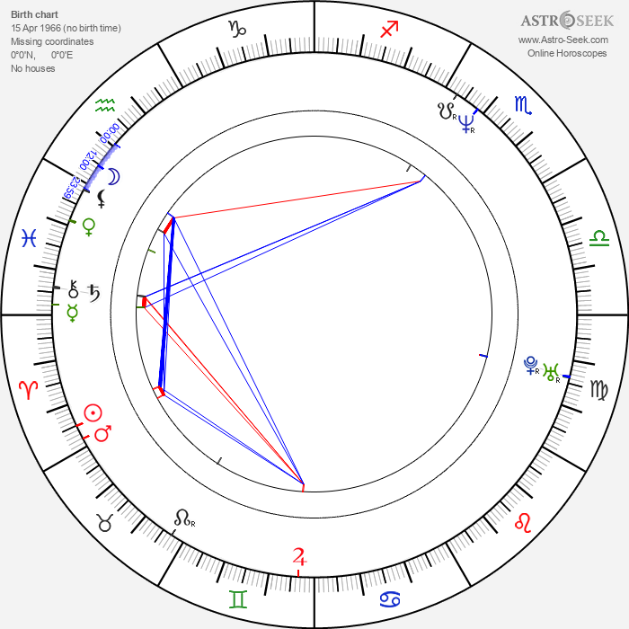 Josef Šutara - Astrology Natal Birth Chart