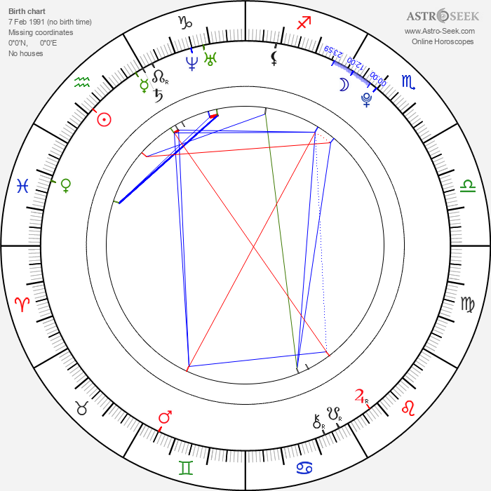 Josef Váňa Jr. - Astrology Natal Birth Chart