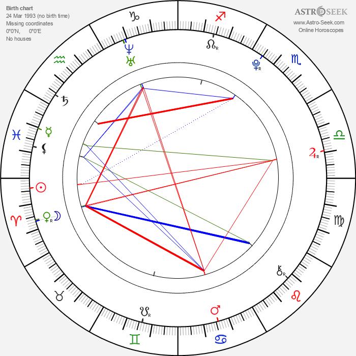 Josef Vařeka - Astrology Natal Birth Chart