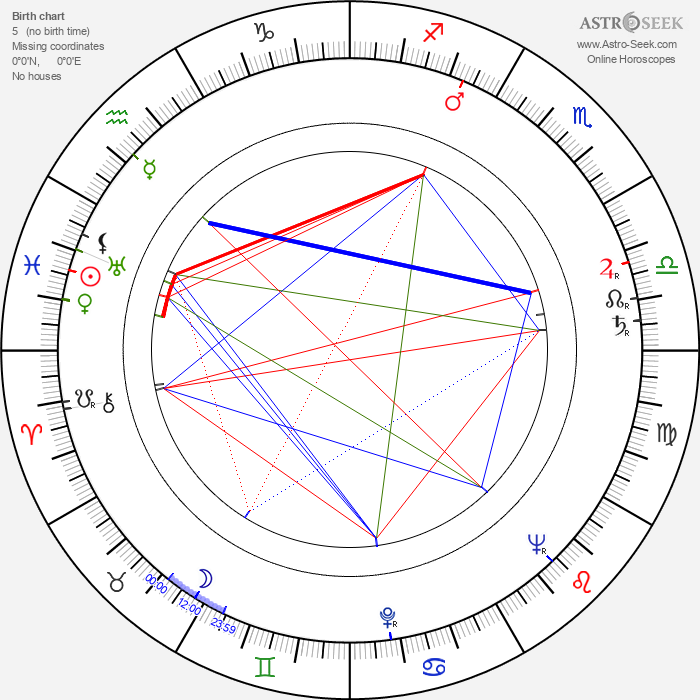 Josef Větrovec - Astrology Natal Birth Chart