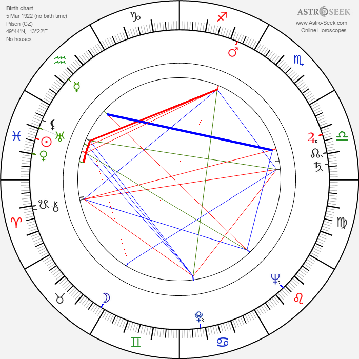 Josef Větrovec - Astrology Natal Birth Chart