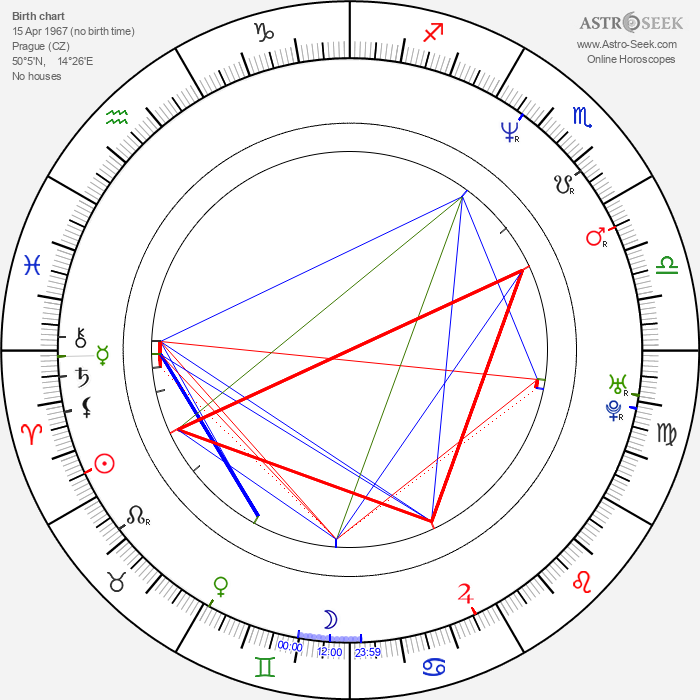 Josef Vozár - Astrology Natal Birth Chart