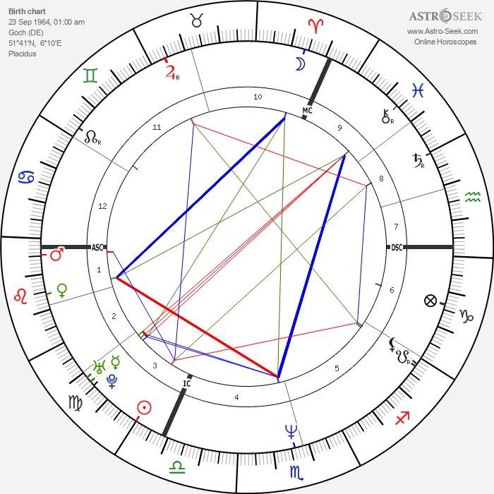 Josefa Idem - Astrology Natal Birth Chart
