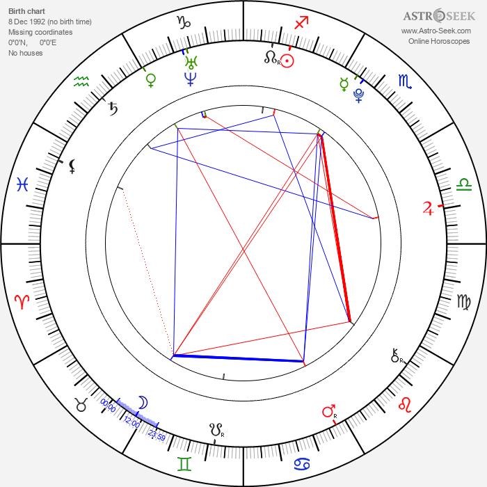 Josefina Vilsmaier - Astrology Natal Birth Chart