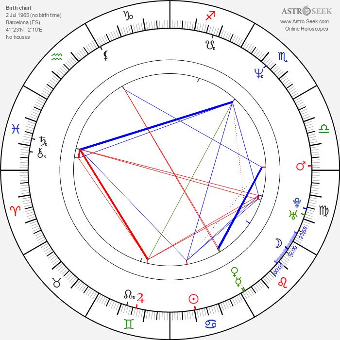Josep Thió - Astrology Natal Birth Chart