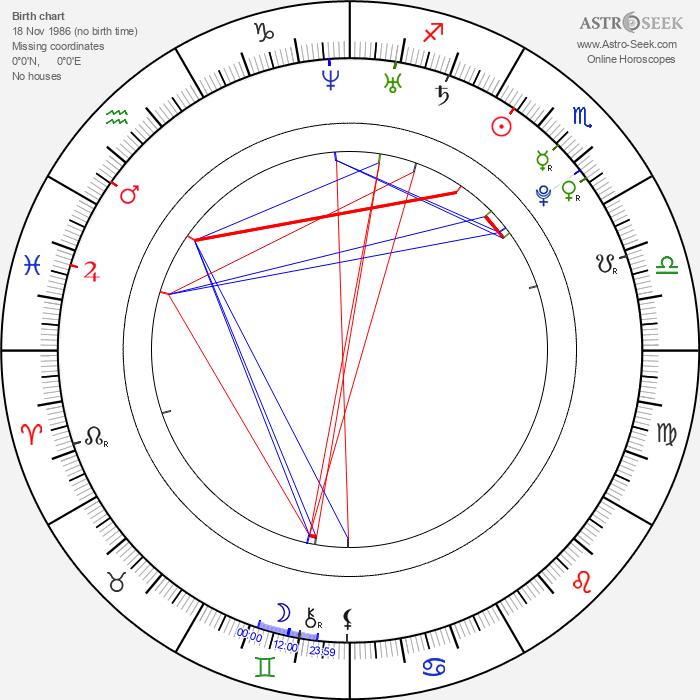 Joseph Ashton - Astrology Natal Birth Chart