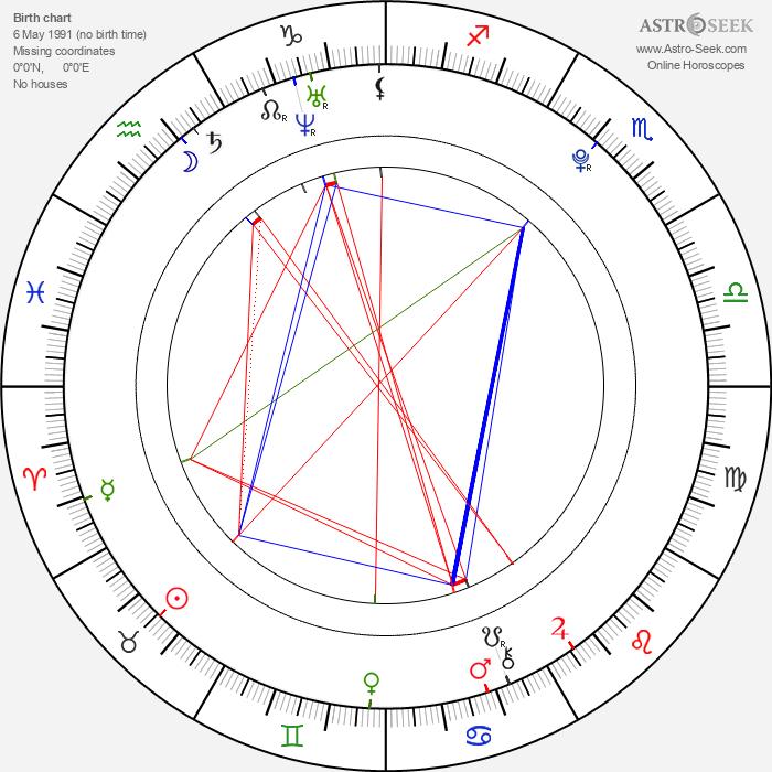 Joseph Aston - Astrology Natal Birth Chart
