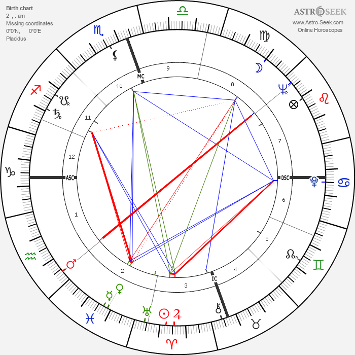 Joseph Bernardin - Astrology Natal Birth Chart