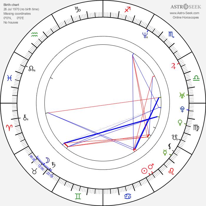 Joseph Bishara - Astrology Natal Birth Chart