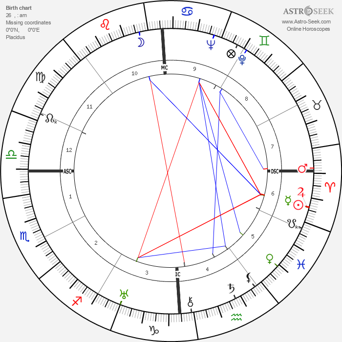 Joseph Campbell - Astrology Natal Birth Chart