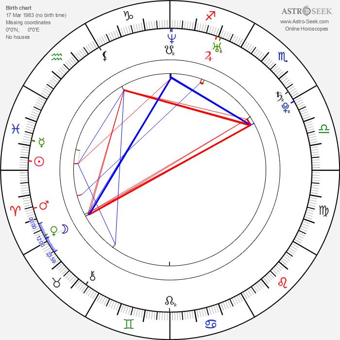 Joseph Cousins - Astrology Natal Birth Chart