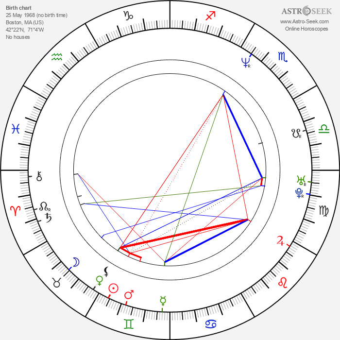 Joseph D. Reitman - Astrology Natal Birth Chart