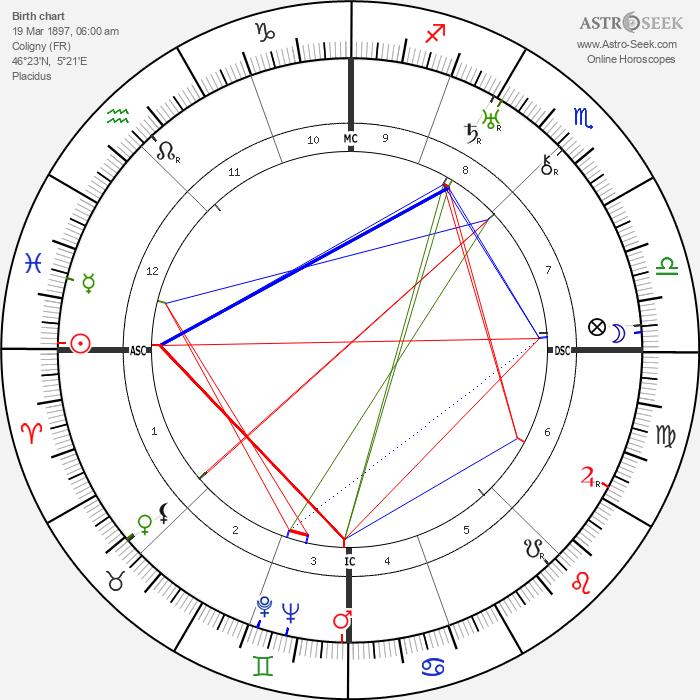 Joseph Darnand - Astrology Natal Birth Chart