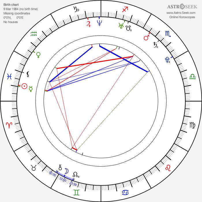 Joseph Gilgun - Astrology Natal Birth Chart