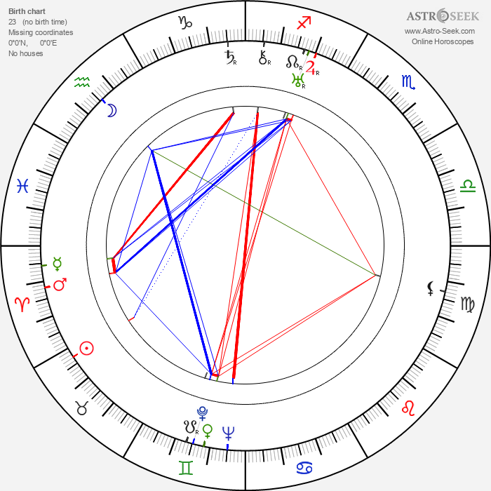 Joseph Green - Astrology Natal Birth Chart