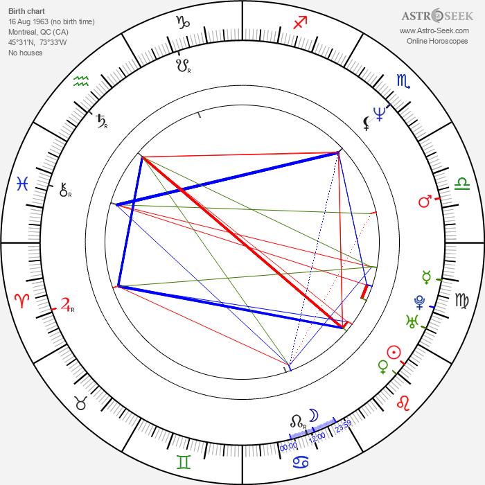 Joseph Griffin - Astrology Natal Birth Chart