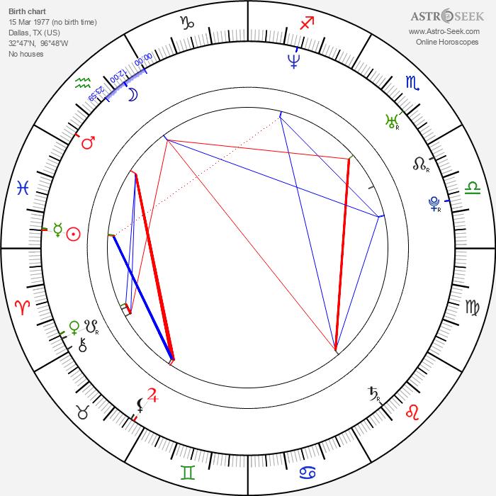 Joseph Hahn - Astrology Natal Birth Chart