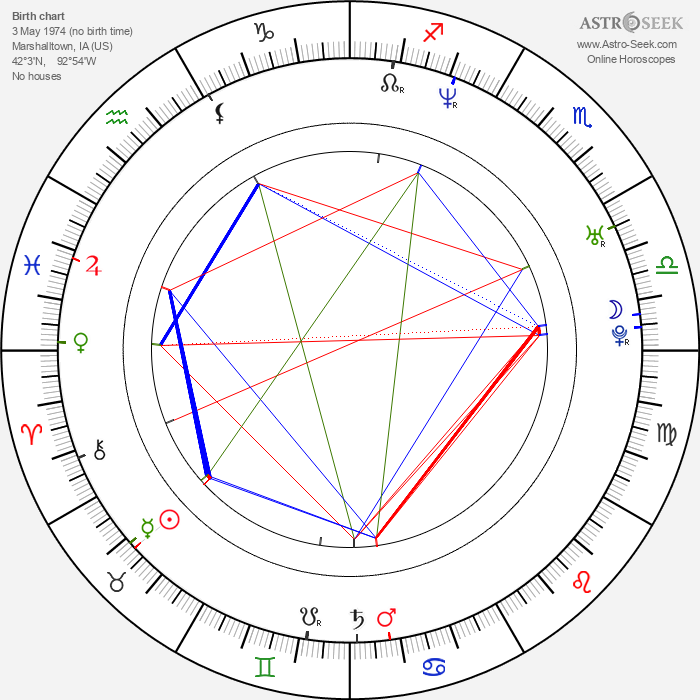 Joseph Kosinski - Astrology Natal Birth Chart