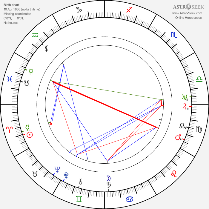 Joseph-Louis Mundwiller - Astrology Natal Birth Chart