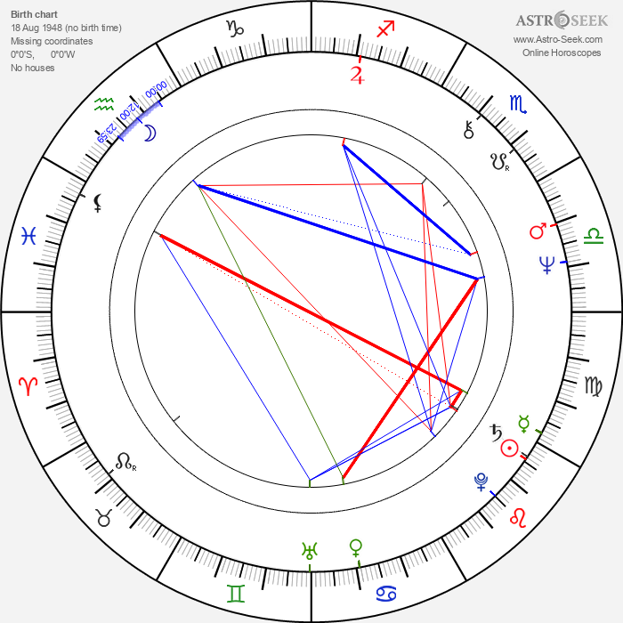 Joseph Marcell - Astrology Natal Birth Chart