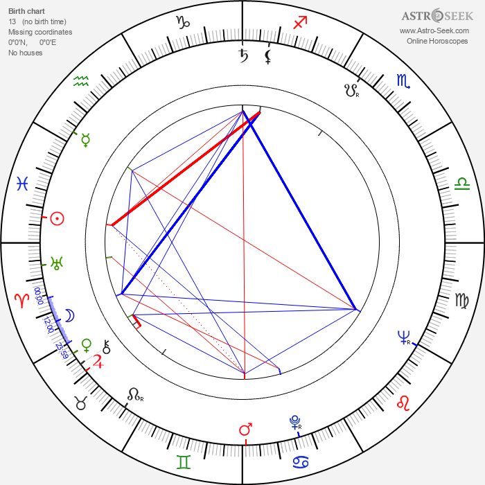 Joseph Mascolo - Astrology Natal Birth Chart