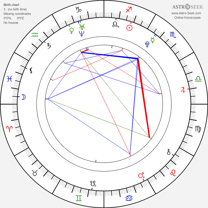 Joseph McManners - Astrology Natal Birth Chart