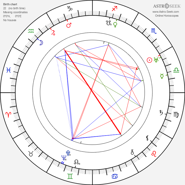 Joseph N. Welch - Astrology Natal Birth Chart