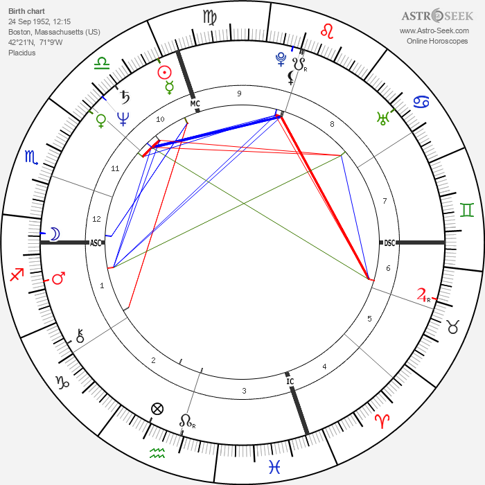 Joseph P. Kennedy II - Astrology Natal Birth Chart