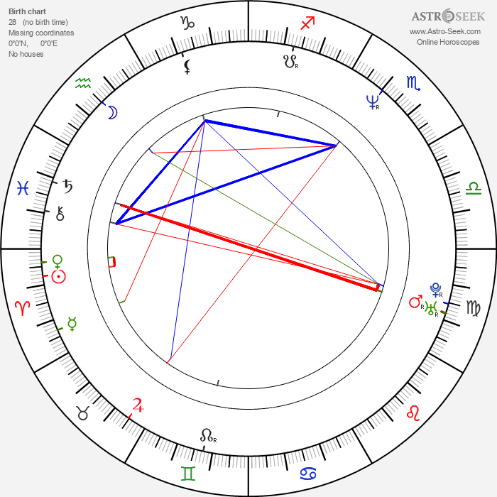 Joseph Pitchhadze - Astrology Natal Birth Chart