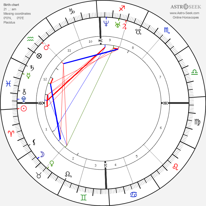 Joseph Poelaert - Astrology Natal Birth Chart