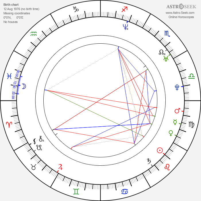 Joseph Poole - Astrology Natal Birth Chart