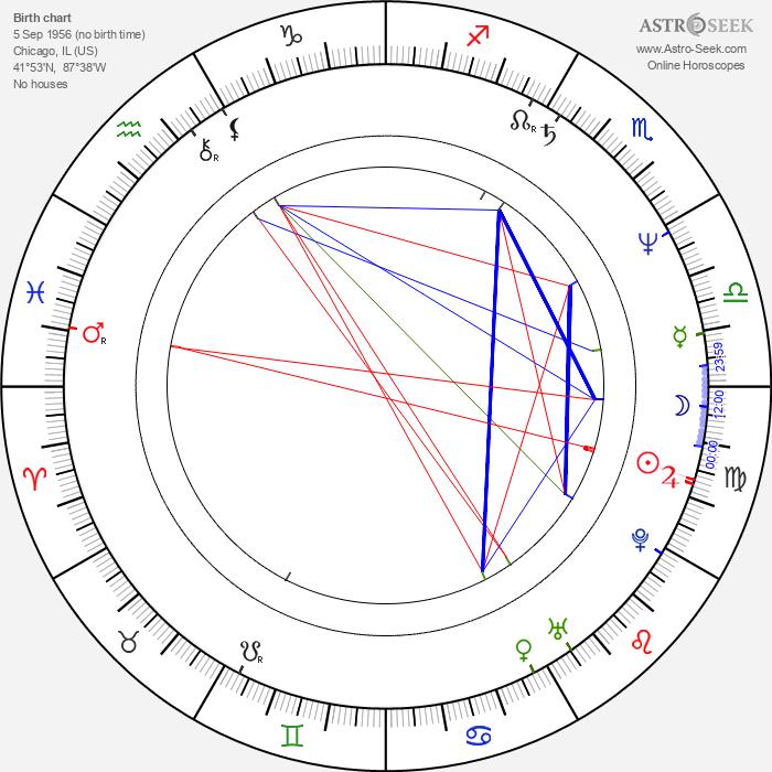 Joseph Steven - Astrology Natal Birth Chart