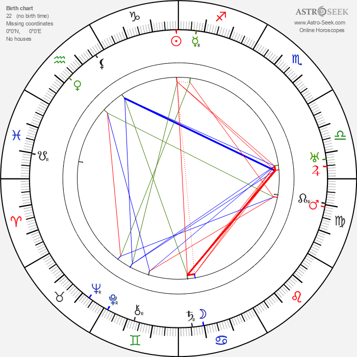 Joseph Taylor - Astrology Natal Birth Chart