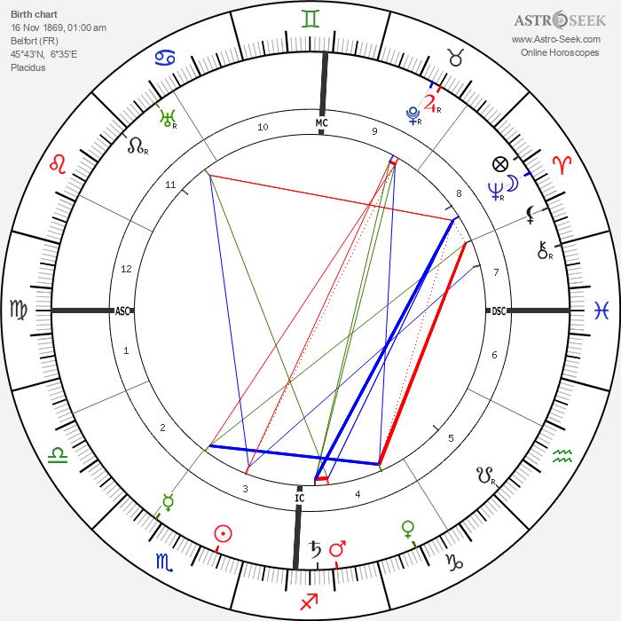 Joseph Vacher - Astrology Natal Birth Chart
