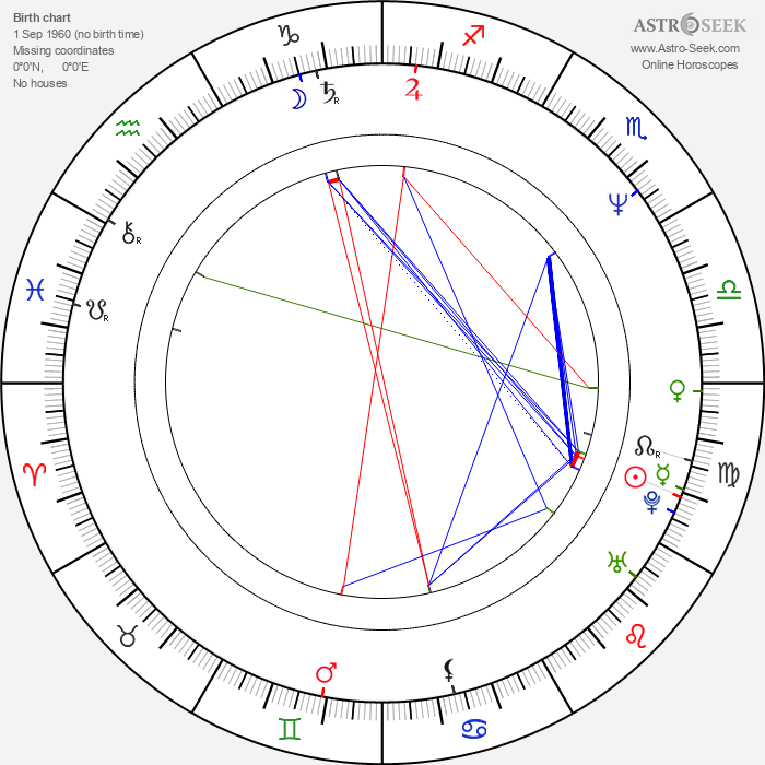 Joseph Williams - Astrology Natal Birth Chart