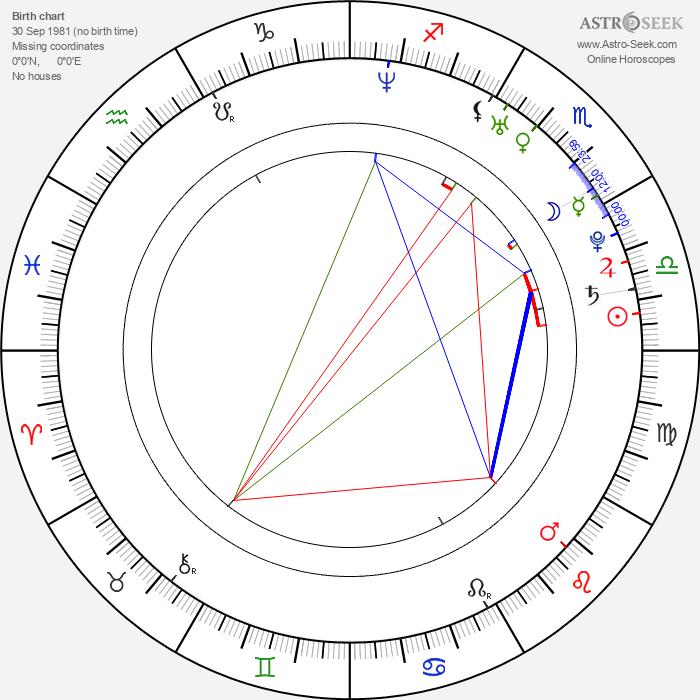 Josephine Jacob - Astrology Natal Birth Chart