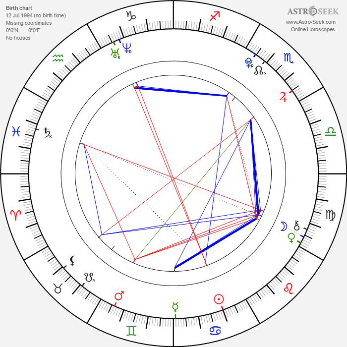 Joséphine Japy - Astrology Natal Birth Chart