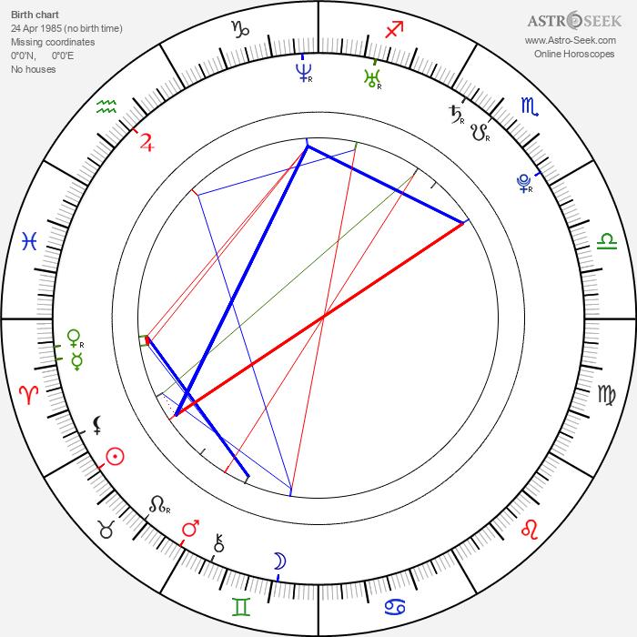 Joséphine Jobert - Astrology Natal Birth Chart