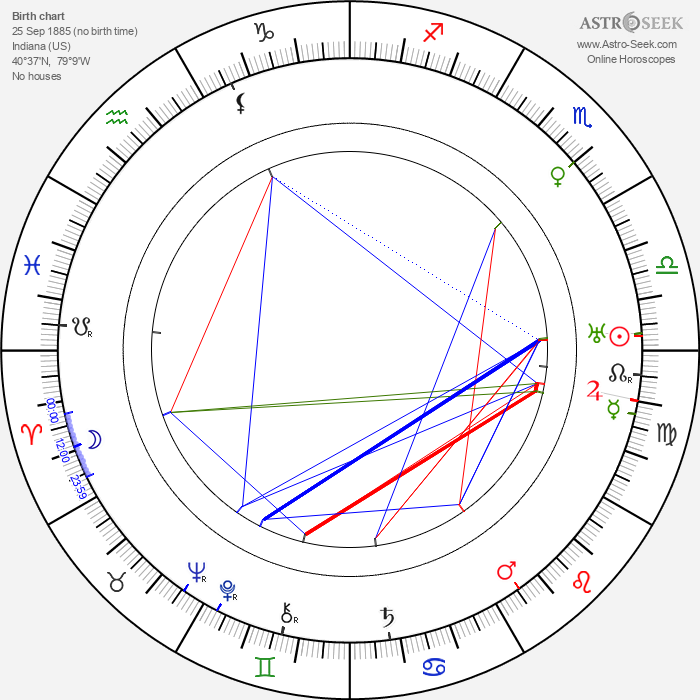 Josephine Rector - Astrology Natal Birth Chart