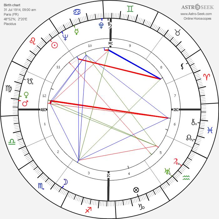 Josette Day - Astrology Natal Birth Chart
