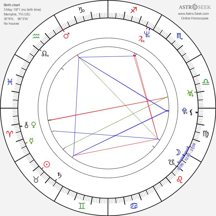 Josey Scott - Astrology Natal Birth Chart