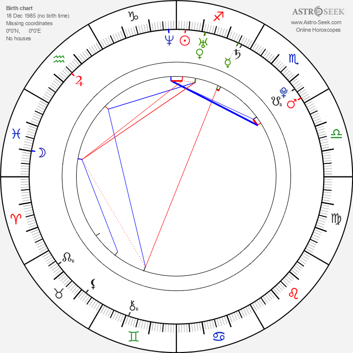 Josh Beck - Astrology Natal Birth Chart