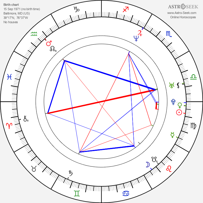 Josh Charles - Astrology Natal Birth Chart