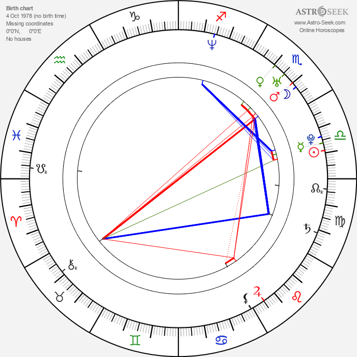 Josh Covitt - Astrology Natal Birth Chart