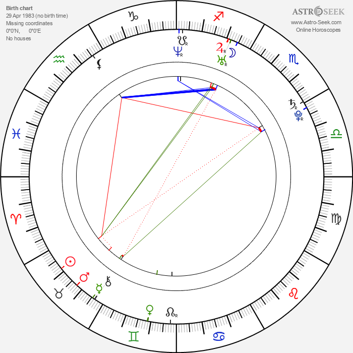 Josh DeLozier - Astrology Natal Birth Chart
