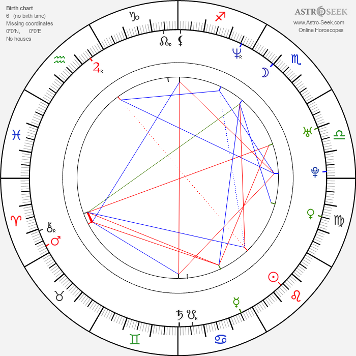 Josh Faure-Brac - Astrology Natal Birth Chart