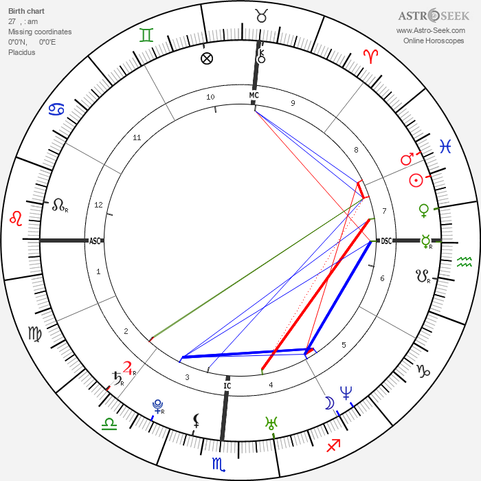 Josh Groban - Astrology Natal Birth Chart