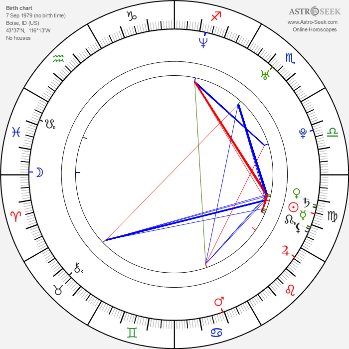 Josh Hammond - Astrology Natal Birth Chart