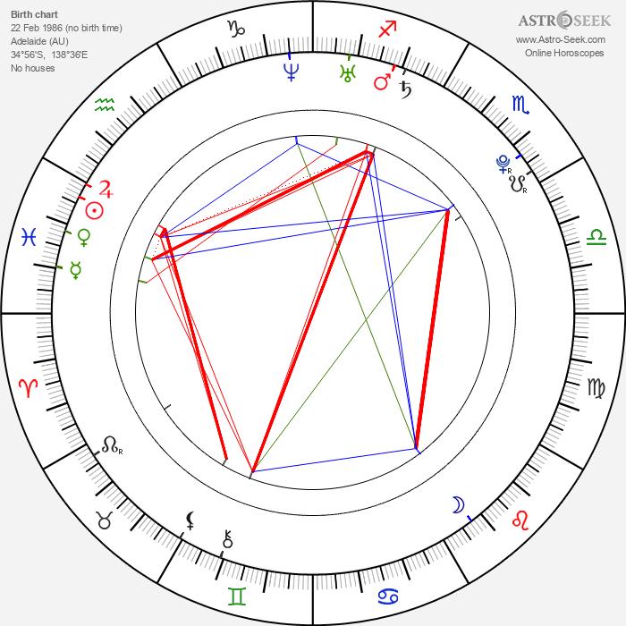 Josh Helman - Astrology Natal Birth Chart